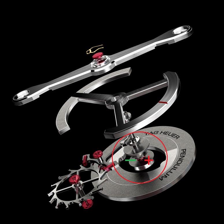 Pendulum mag 1